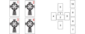 Your Comparison For The Celtic Cross Spread